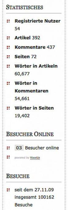 Über 100.000 Besuche auf BB:-)