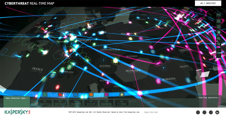 Cybermap von Kapersky
