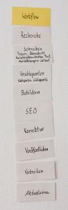 Workflow-Schreiben